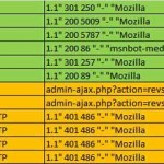 Limit Login Attempts Plugin Alarm im Logfile prüfen