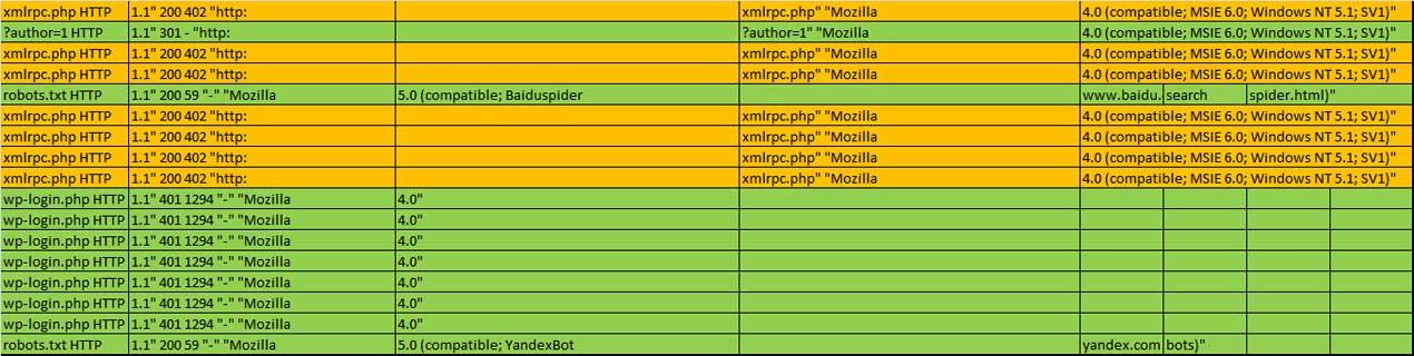 Logfile XMLRPC